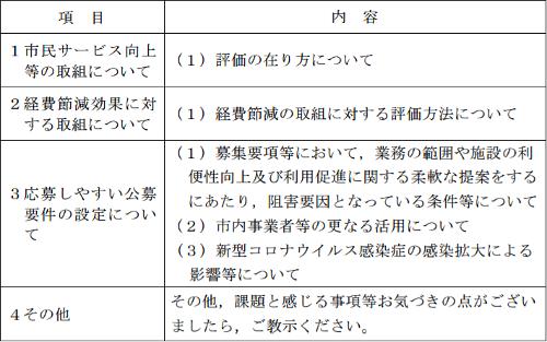 指定管理者制度の運用方法に関する主な対話項目(資料:鈴鹿市)