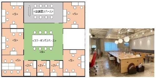 シェアオフィスのイメージ図(資料:奈良市)
