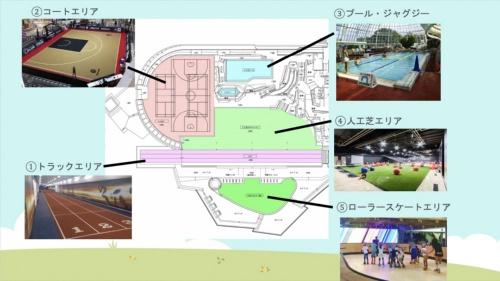 施設改修のイメージ。プールを 9 割埋めて、アリーナ・トラックを含む運動スペースへ(資料提供:津山市)