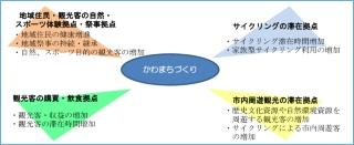 目指す未来像(目標像)(資料:伊豆の国市)