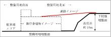 生田小学校下校庭と新庁舎の屋上の接続例(資料:川崎市)