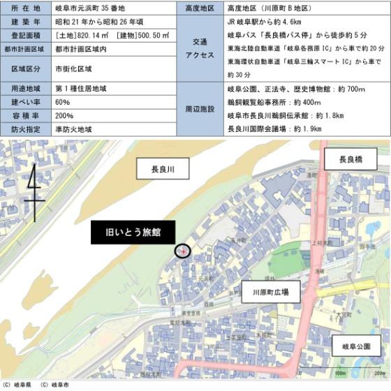 「旧いとう旅館」の施設概要と位置(資料:岐阜市)