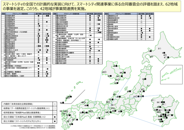 選定された62地域・74事業(資料:内閣府)