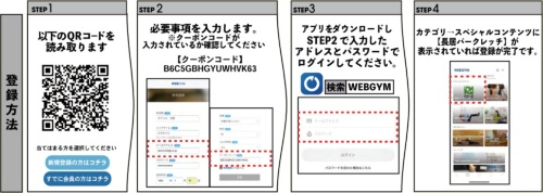 アプリの利用手順(資料:東急スポーツオアシス)