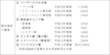 既存施設の概要(資料:久米島町)