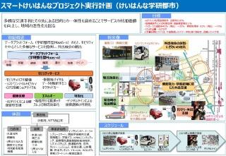 スマートけいはんなプロジェクト実行計画(資料:京都府)
