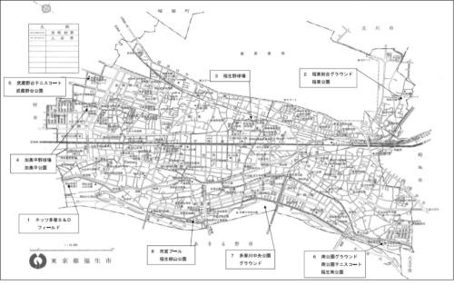 包括的指定管理の対象施設(資料:福生市)