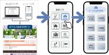 住民総合ポータルアプリの将来イメージ。ネット経由で行政手続きが手軽にできる「バーチャル町役場を目指す(出所:エルテス)