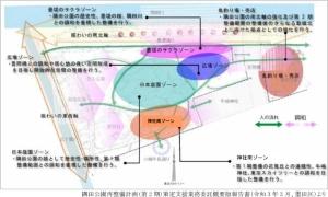 第2期エリアのゾーニング(資料:墨田区)
