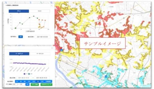 土砂ハザードモニタリングシステムの画面イメージ(出所:応用地質、背景の地図は国土地理院の電子地形図)