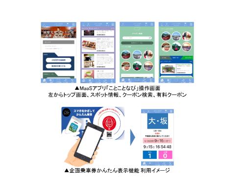 MaaSアプリ「ことことなび」画面イメージと利用イメージ(提供:大津市)