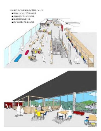 地域まちづくり支援拠点の整備イメージ(資料:河内長野市)