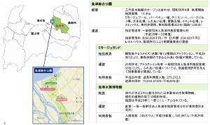 魚津総合公園の概要(資料:魚津市)