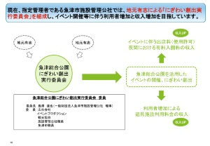 にぎわい創出実行委員会の概要(左)と検討を進めているパートナーシップ契約(右)の概要(資料:魚津市)