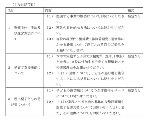 主な対話項目(発表資料より)