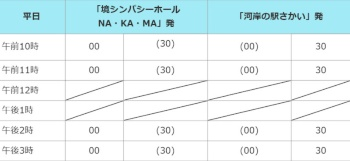 時刻表。カッコ書きは2台目の運行開始時に追加する便の時刻(出所:境町)