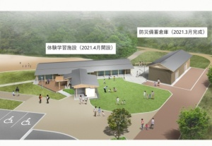 総合公園体験学習施設の完成イメージ図(発表資料より)