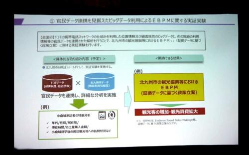 ビッグデータ活用などにより、観光振興などでEBPMを目指す。(北九州市の投影資料より)