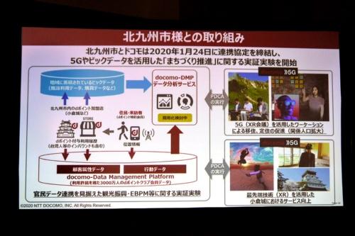 連携協定による北九州市とNTTドコモの取り組み(NTTドコモの投影資料より)