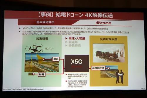 5Gを活用したNTTドコモの取り組み例:阿蘇市で給電ドローンによる4K映像伝送を行った(NTTドコモの投影資料より)