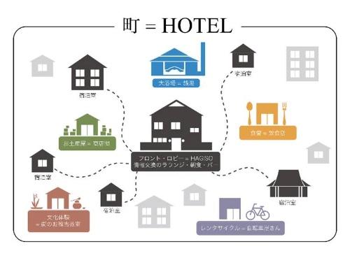 分散型ホテルイメージ図(資料:HAGI STUDIO)