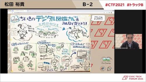 小学生が1年間かけて地域のデジタル図鑑をつくる(当日の松田氏の発表資料より)