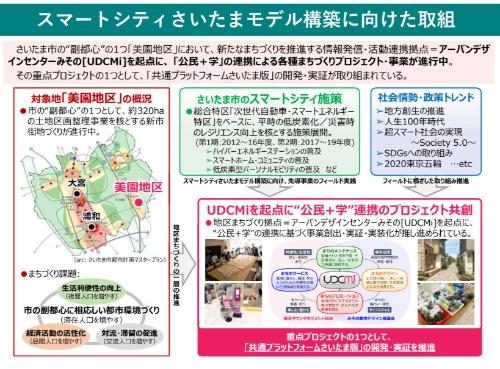 (資料:さいたま市)