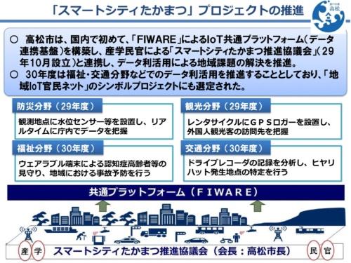 「スマートシティたかまつ」プロジェクトの概要(資料:高松市)