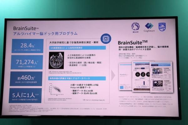 認知症の早期発見・予防をアドバイスする「Brain Suite」