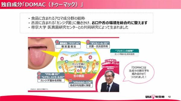 DOMACの概要(出所:UHA味覚糖)