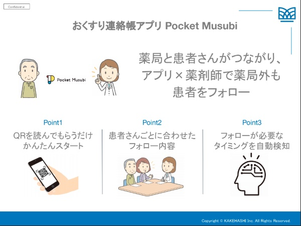 Pocket Musubiのサービスフロー(出所:カケハシ)