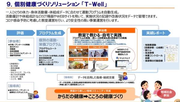 「T-Well」の概要(出所:タニタヘルスリンクの発表資料)