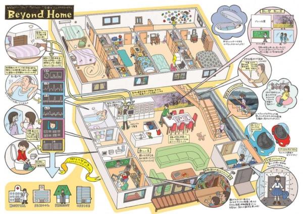 Beyond Healthが、2030年に実現しているべき「住宅」空間をイメージしてイラスト化したBeyond Home(未来の住宅)。今回の記事では、ここに盛り込んだ内容について解説していく(イラストレーション:©kucci,2020)