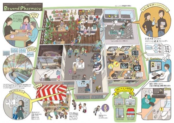 Beyond Healthが、2030年に実現しているべき「薬局」空間をイメージしてイラスト化したBeyond Pharmacy(未来の薬局)。今回の記事では、ここに盛り込んだ内容について解説していく(イラストレーション:©kucci,2020)