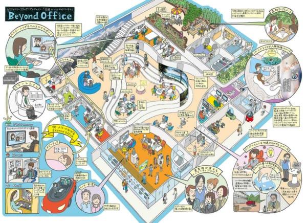 Beyond Healthが、2030年に実現しているべき「オフィス」空間をイメージしてイラスト化したBeyond Office(未来のオフィス)。今回の記事では、ここに盛り込んだ内容について解説していく(イラストレーション:©kucci,2020)