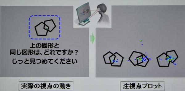 図2●被験者がどこをどれだけ見ているかがマーキングされる(出所:武田氏の講演のスライド)