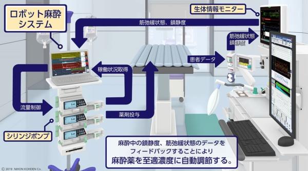 ロボット麻酔システムの全体イメージ(出所:福井大学)