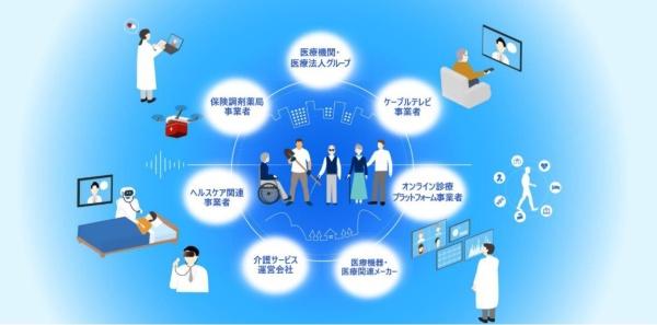 地域スマート医療コンソーシアム構想イメージ(出所:プレスリリース)