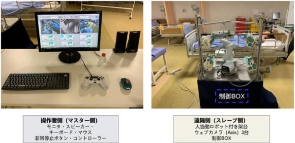 医療機器遠隔操作ロボットの機器構成。左は操作側、右は遠隔側(出所:プレスリリース)
