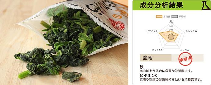 キャンペーンで売っている冷凍野菜と、ザファームが運営する販売サイト上における分析結果の表示例