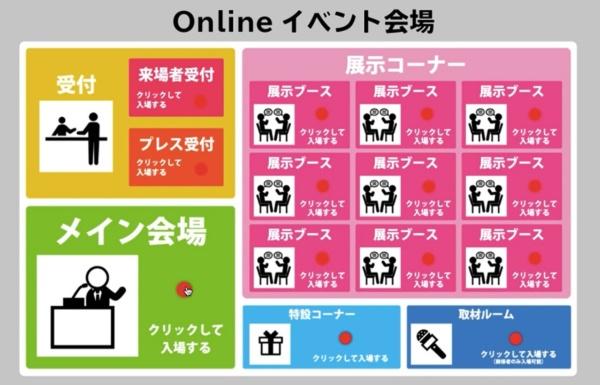 オンライン展示会サービス「Face Map」の画面(出所:プランニングオフィスエスエムエス)
