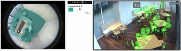 「オフィス密集アラートソリューション」の入室人数カウント(左)と、シルエット表示のイメージ(出所:キヤノンマーケティングジャパン)