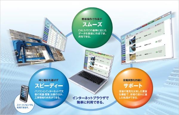 information bridgeの概要(提供:アイサス)