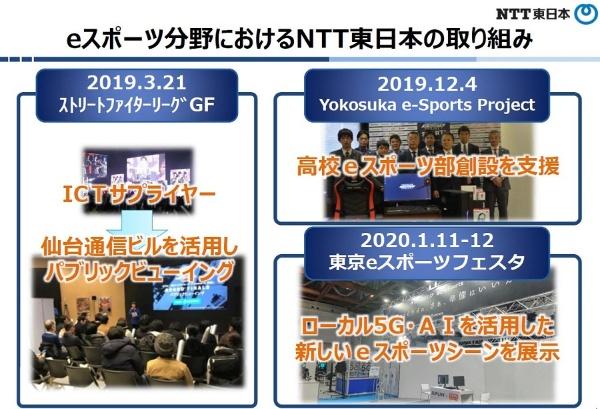 (資料:NTT東日本)