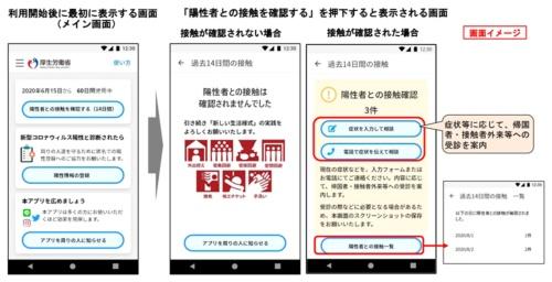 図2●COCOAアプリ画面での陽性者との接触確認のイメージ