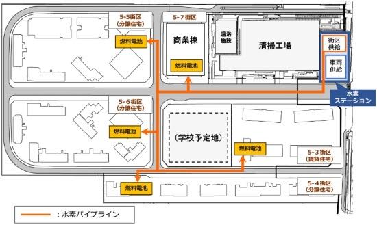 (図1)水素パイプラインの敷設イメージ。水素ステーションと、5つの街区内に設置される純水素型燃料電池との間を結ぶ(画像提供:東京都)