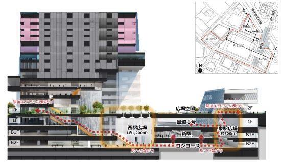 (図3)(仮称)虎ノ門ヒルズステーションタワーの足元で虎ノ門新駅(仮称)と一体整備される交通結節空間のイメージ。東西に駅前広場を確保する計画だ(資料:森ビル)