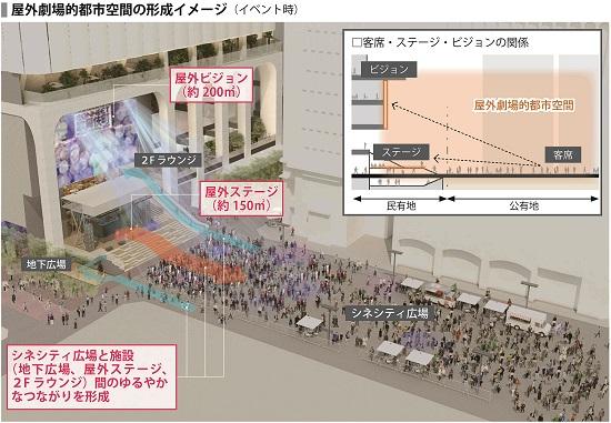 (図3)「新宿TOKYU MILANO再開発計画」の目玉とも言える屋外劇場的都市空間。シネシティ広場と一体でイベントを開催し、来街者を引き込む(資料:東急電鉄)