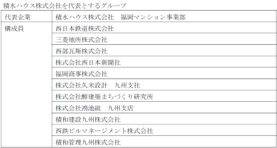 (表1)市の公募で優先交渉権者として選ばれた積水ハウスを代表とする民間事業者グループに属する企業の一覧(資料:福岡市)
