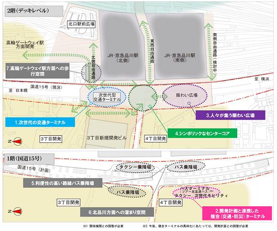 (図2)品川駅西口の2階駅前広場のゾーニング・コンセプト。2階レベルには次世代型交通ターミナルやセンターコア、それに賑わい広場を設置する一方で、地上レベルでは国道15号を拡幅し、路線バスやタクシーなどの乗降場を整備する(資料提供:国土交通省東京国道事務所)
